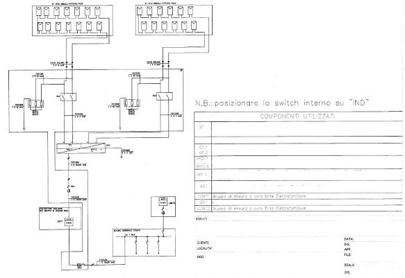 Schema Quadro Elettrico Per Fotovoltaico : Come è fatto impianto fotovoltaico