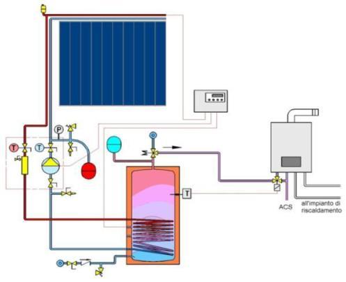 Schema impianti solari termici for Pex sistema di riscaldamento ad acqua calda